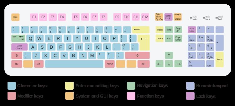 ISO-QWERTY-Keyboard