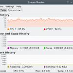 KDE System Monitor System Load